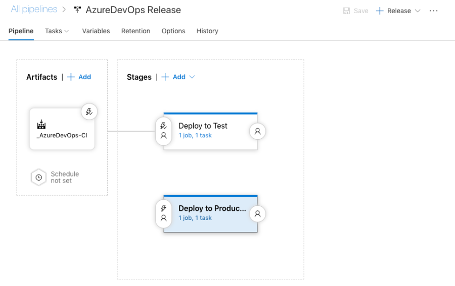 How to: Setup CI / CD in Azure DevOps with the help of SPFxGenerator